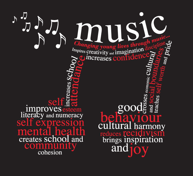 can music control teens essay