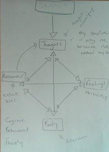 rsz_cbt_drawing (2)