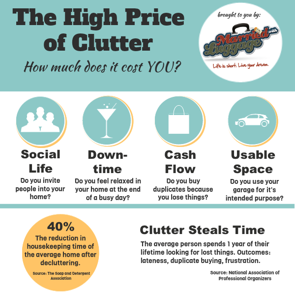 Clutter-infographic