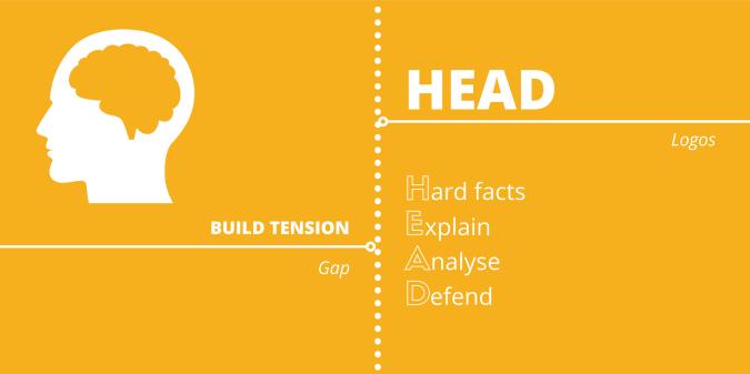 HEAD-PPT