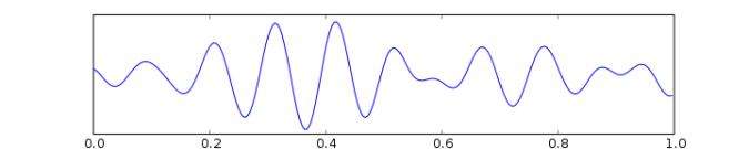 Alpha Brainwaves - Originally the Berger Wave